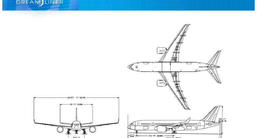 Airliners Forum Latest Information Release