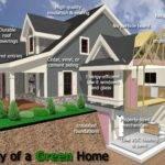 Arden Environmental Guide Understanding Green Buildings