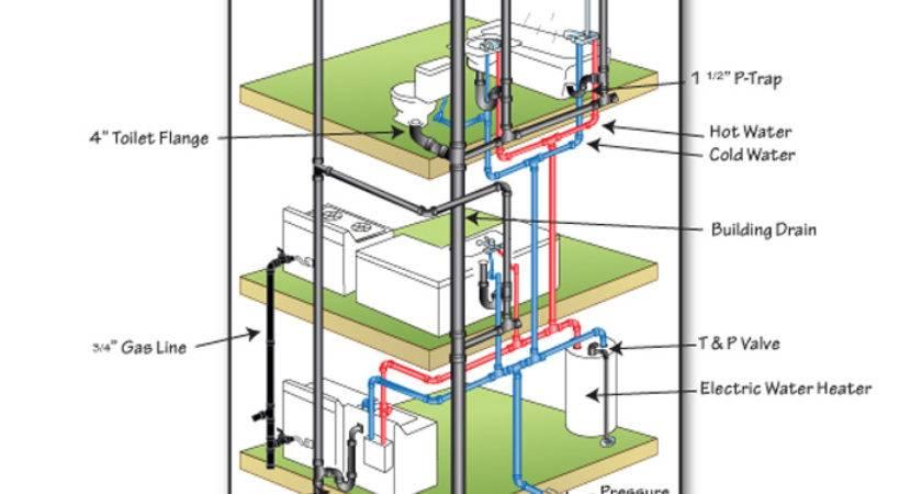 Basic Home Plumbing Diagram Get Building Plans