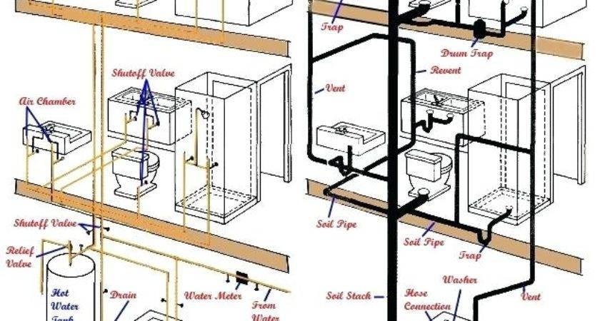 Basic Plumbing Newbedroom Club