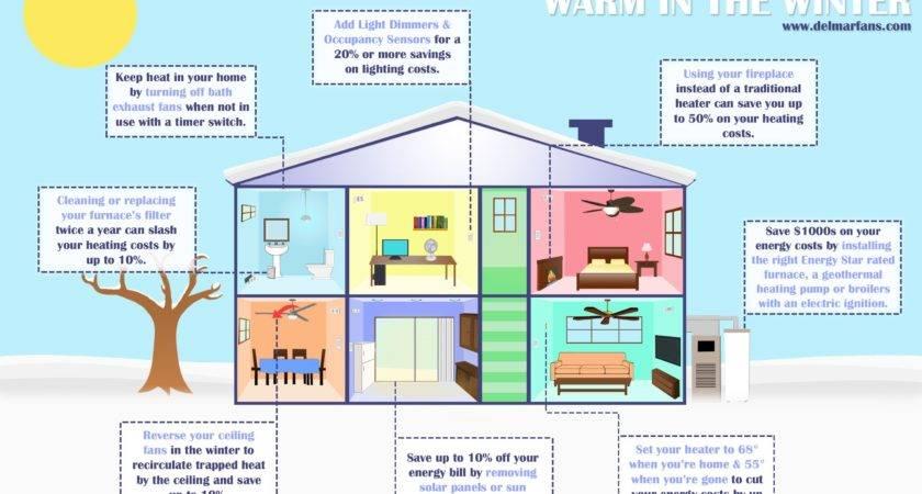 Building Energy Efficient Home Via