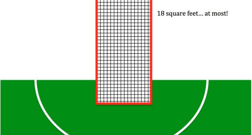 Cage Area Shows Only Square Feet Shooters Most