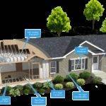 Clayton Homes Introduces Home Finder App Ios