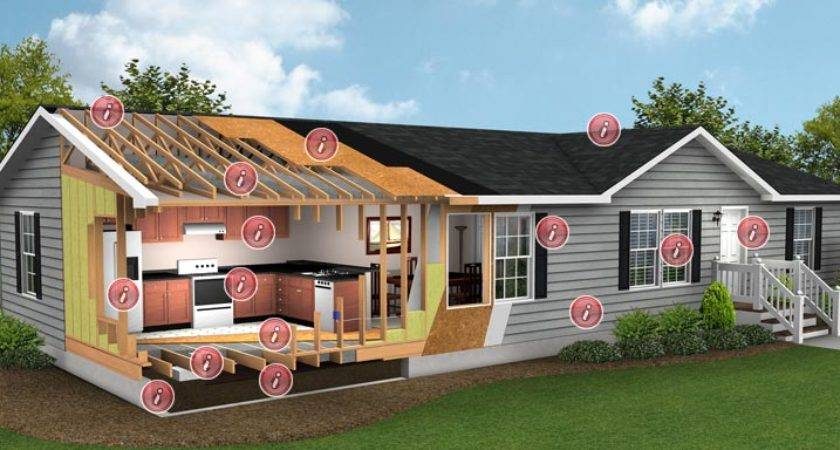 Construction Redman Homes Manufactured Modular