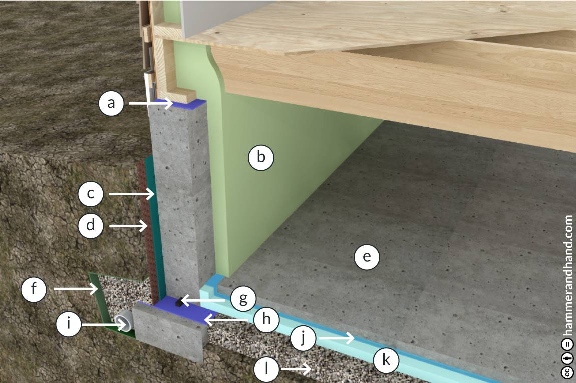 Crawl Space Details Hammer Hand Best Practices Manual