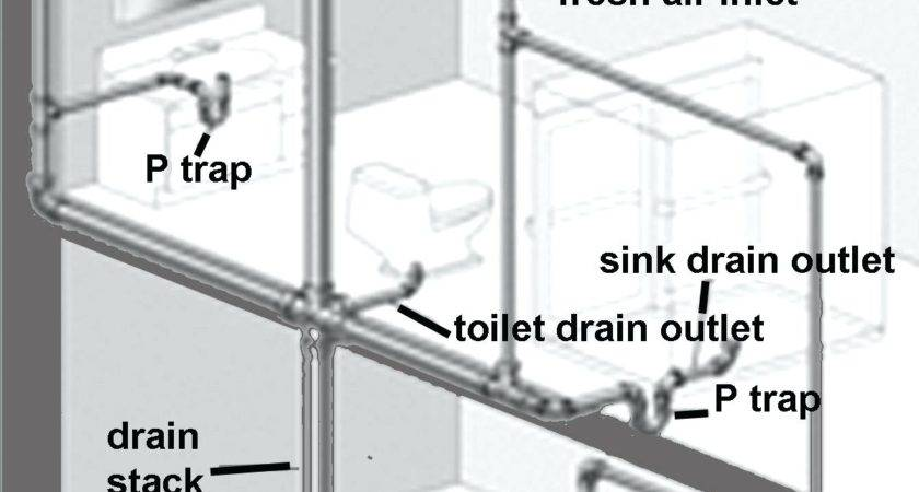 Diagram House Plumbing Residential