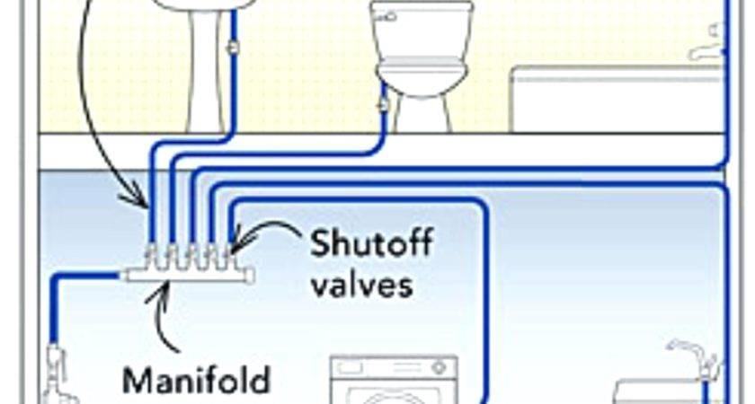 Diagram Pex Plumbing
