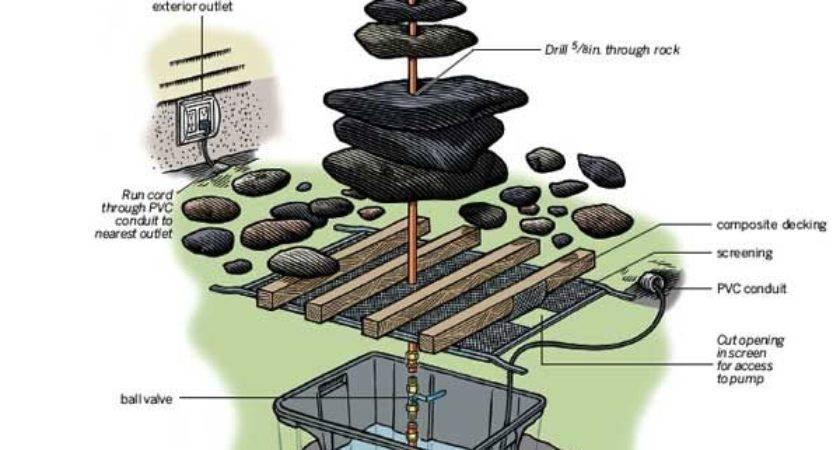 Diy Water Fountain Your Garden Self