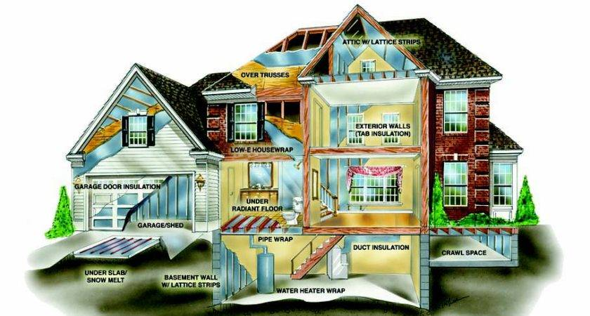 Energy Efficient Home Raftertales Improvement Made Easy