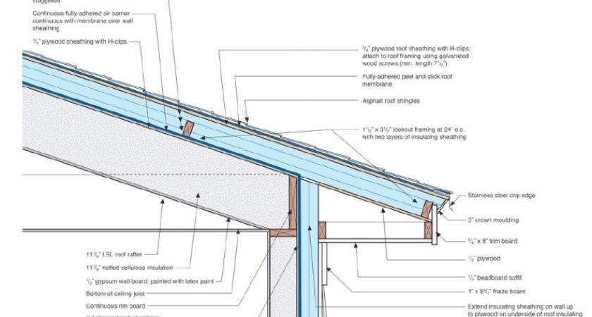 Exterior Ceiling Sheathing Integralbook