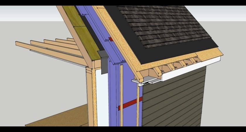 Exterior Insulation Retrofit Walls Unvented Roof