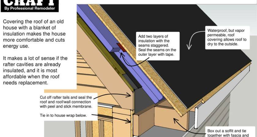 Exterior Roof Insulation Retrofit Unvented