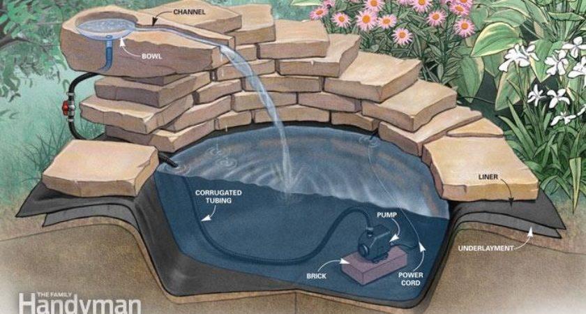 Fountain Build Concrete