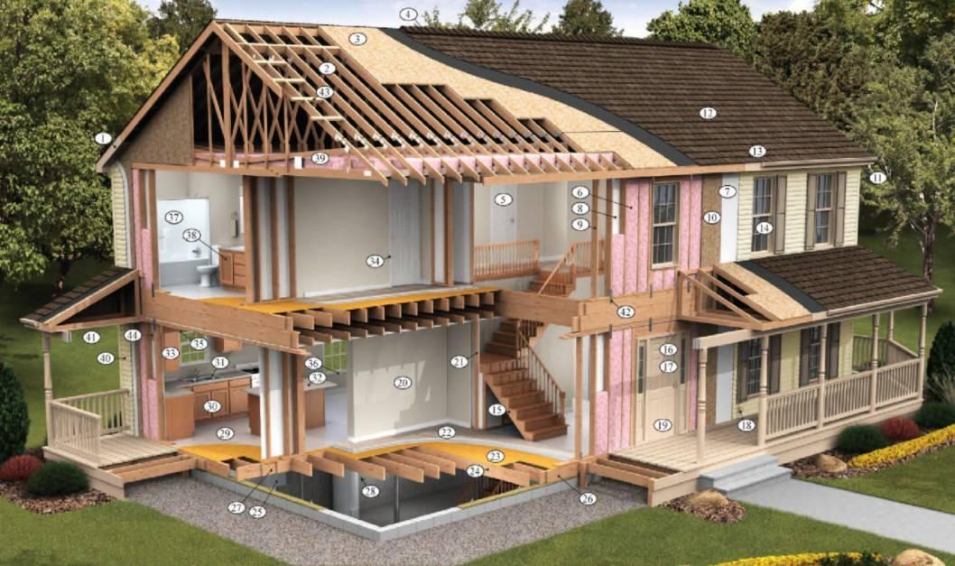 Home Buy New England Modular Homes