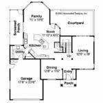 Home Decorating Southwest Floor Plans Fantastic