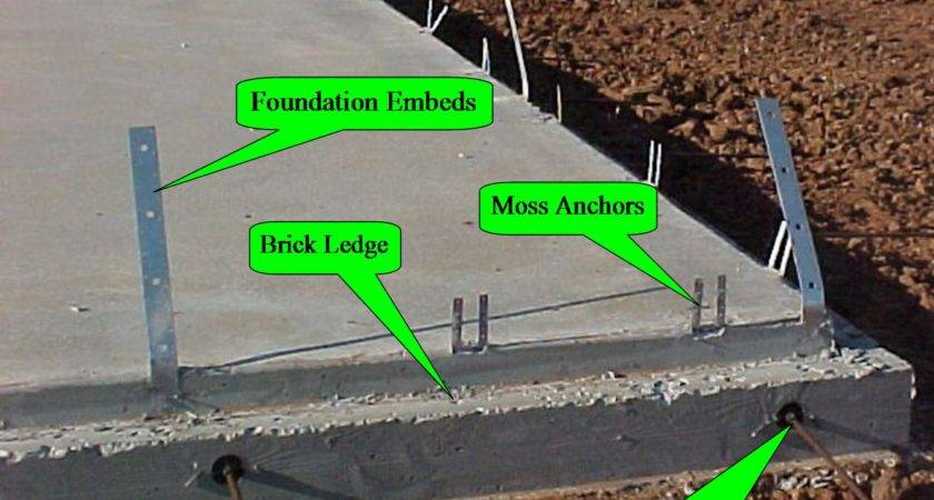 House Foundation Construction Terms Jargon
