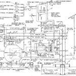 Main Auxiliary Condensate Systems