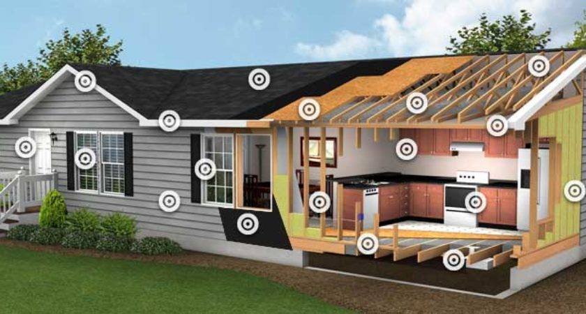 Manufactured Modular Home Construction Homes Hud Code