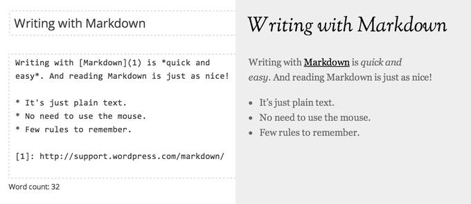Markdown Jetpack Wordpress