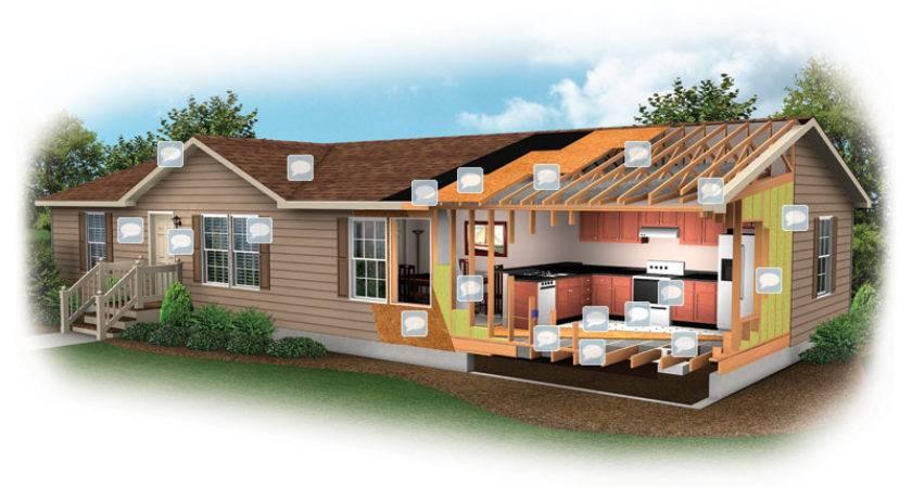 Modular Home Turnkey Homes