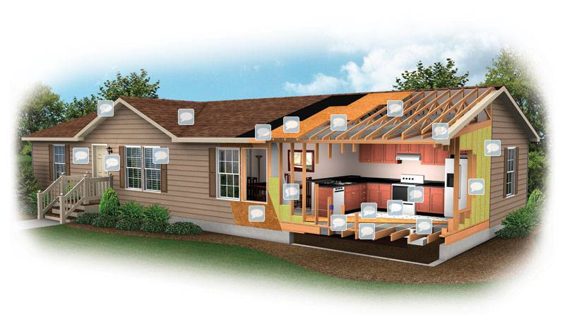 Modular Home Turnkey Homes