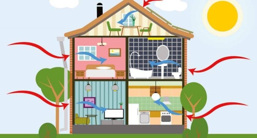 Pays Have Energy Efficient Homes Plus Management