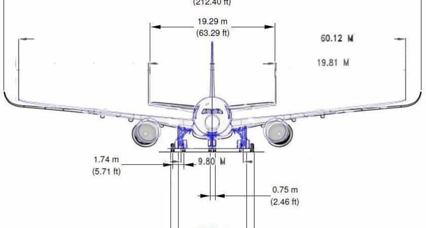 Prototypes Production Thread Part Civil Aviation Forum