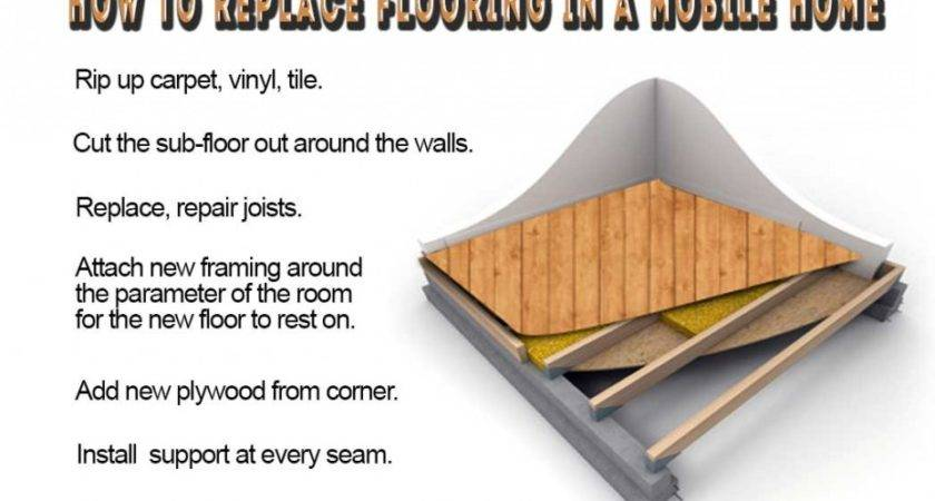 Replace Flooring Mobile Home