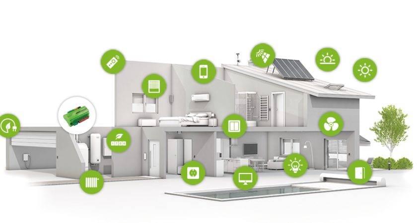 Save Energy Home Saving Smart Loxone