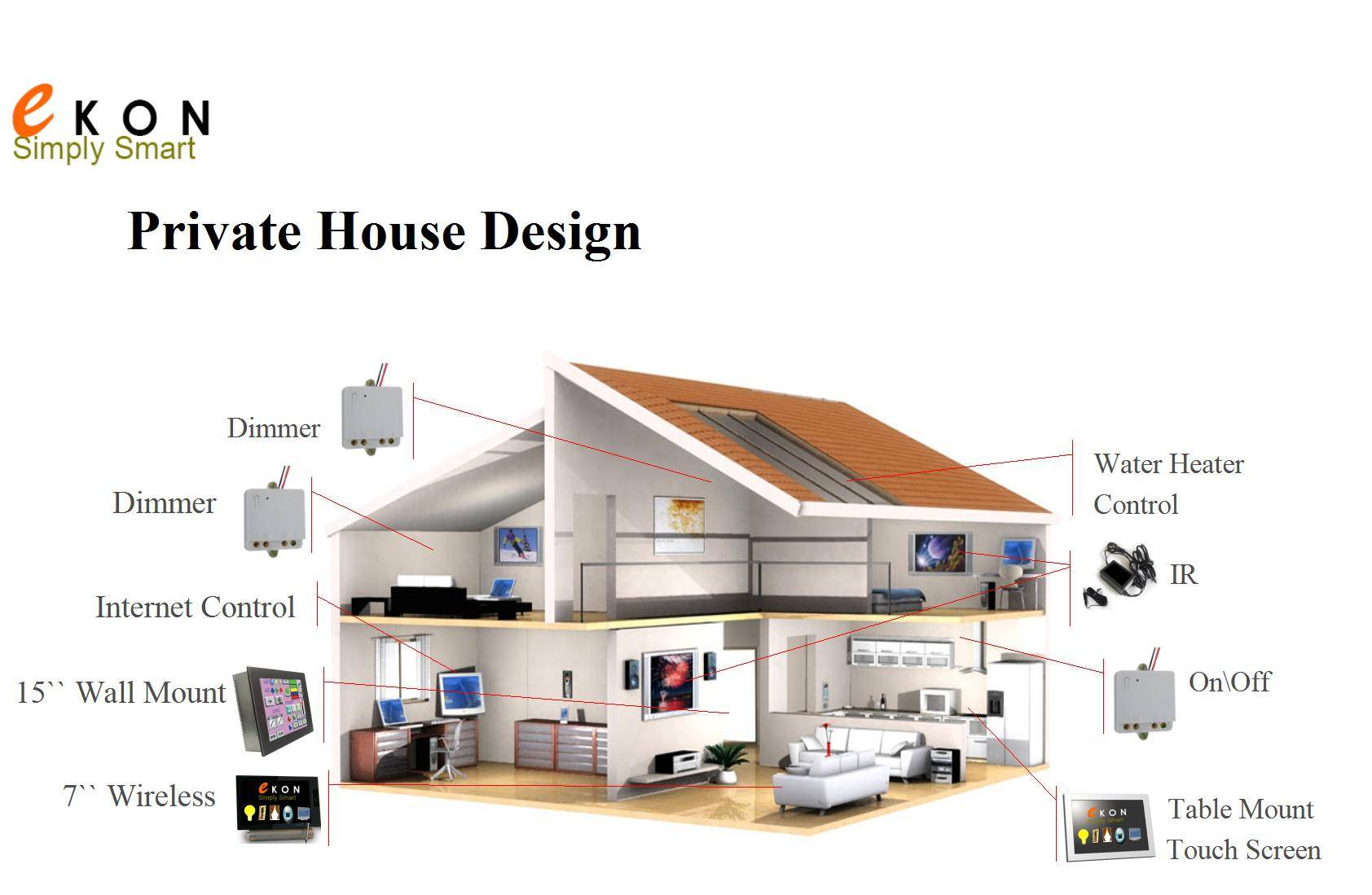 Smart Home Improvement Trends Mecc Interiors Design