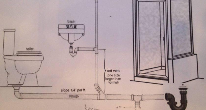 Stylish Plumbing Drain Piping Diagram Bathroom Home