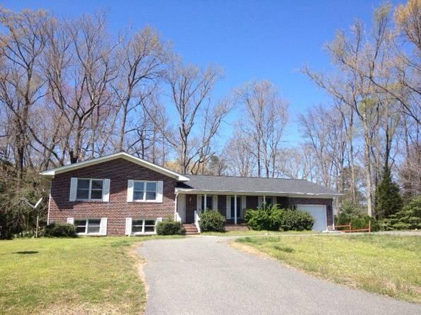 Tappahannock Real Estate Homes Sale