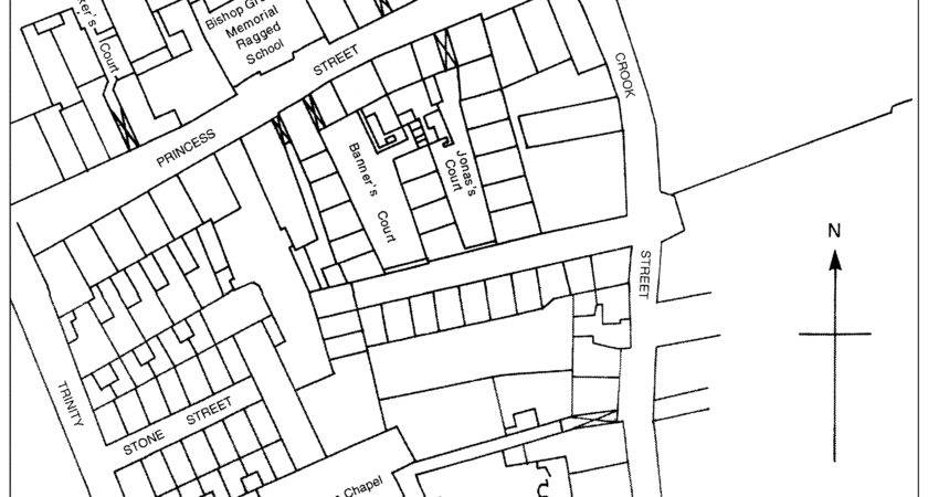 Topography Victorian Edwardian