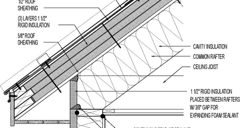 Unvented Roof Cold Climate Metal Roofing Over