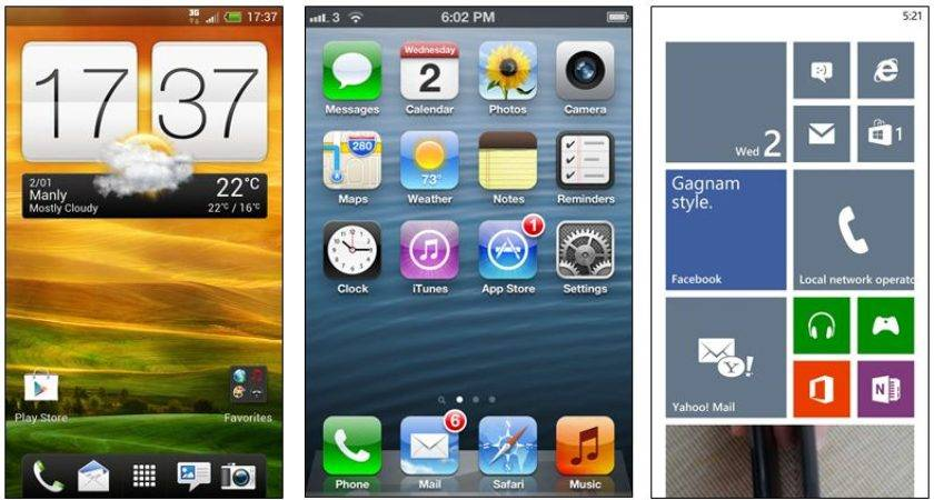 Which Phone Best Android Apple Ios Windows